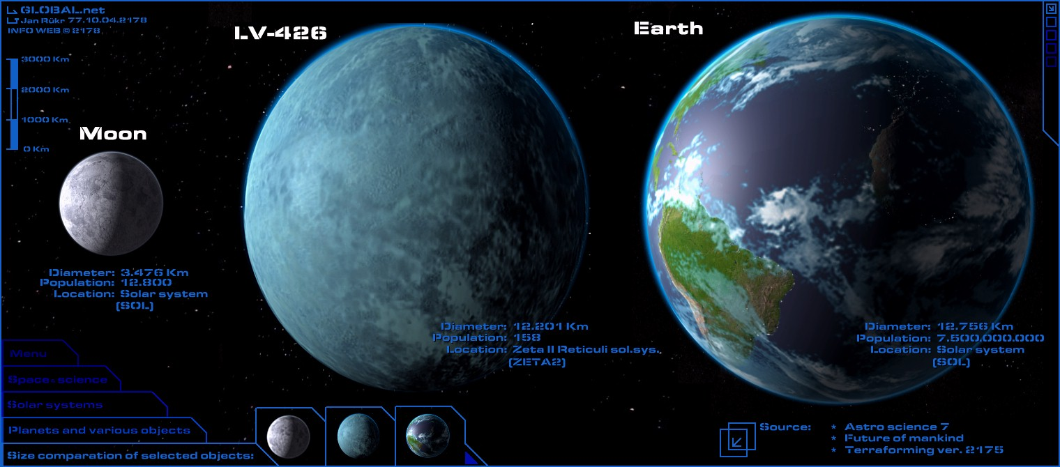 terraformed solar system with labels - photo #37